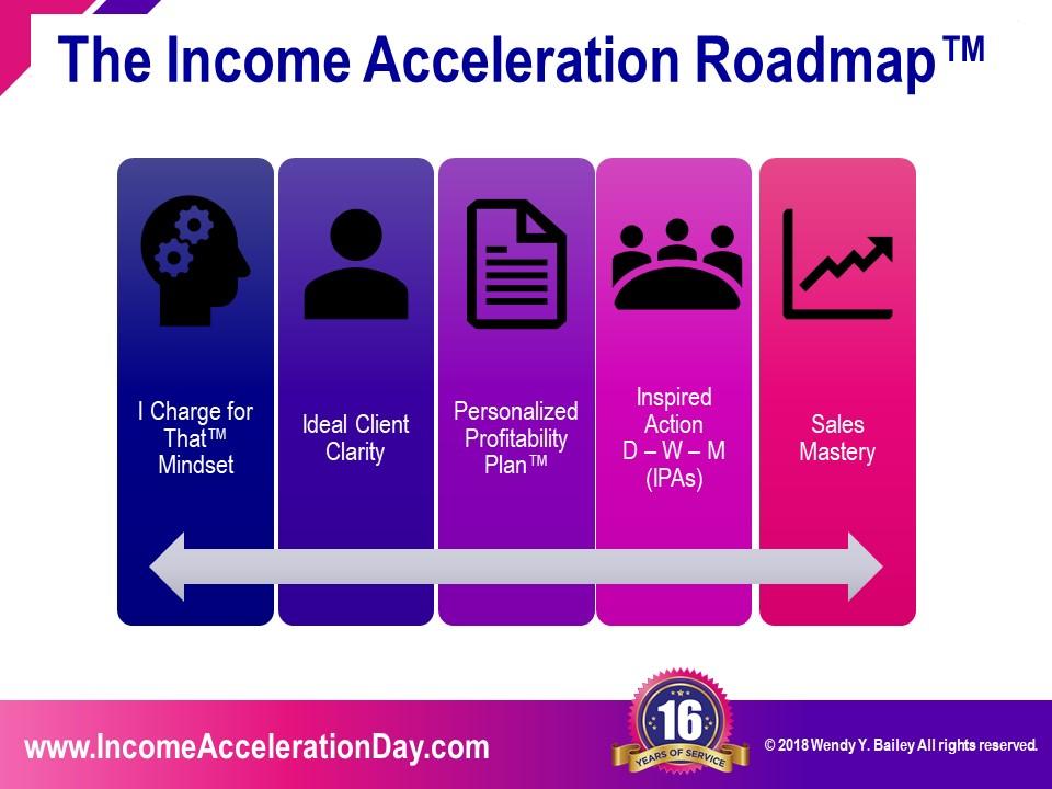 income acceleration roadmap