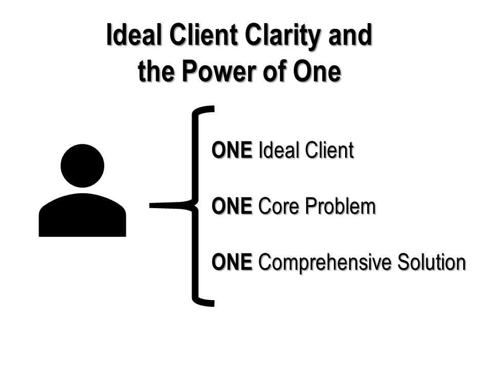 increase sales, ideal client clarity, the power of one